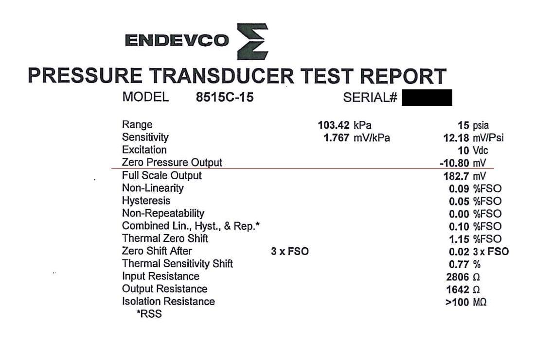 Presssure transduce test report 8515c-15